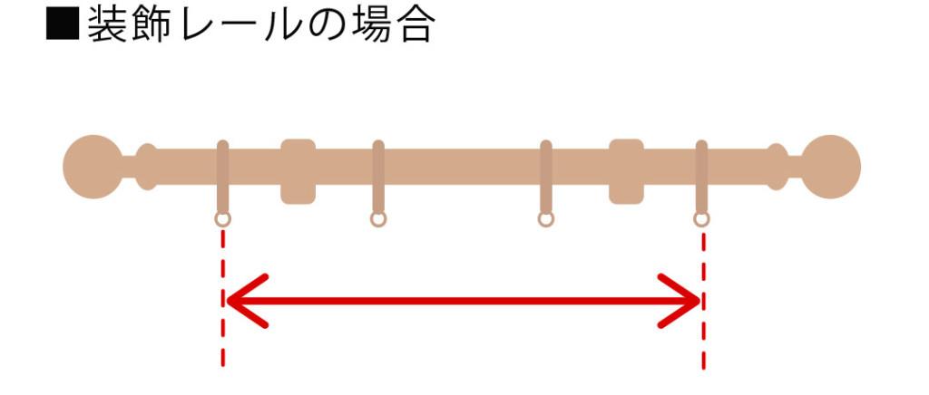 装飾レールは両端の固定リング間の長さを測ります