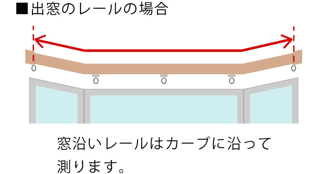 出窓のレールは両端の固定ランナー間の長さをレールに沿って測ります