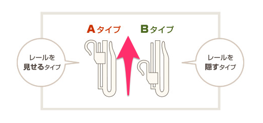 Add length