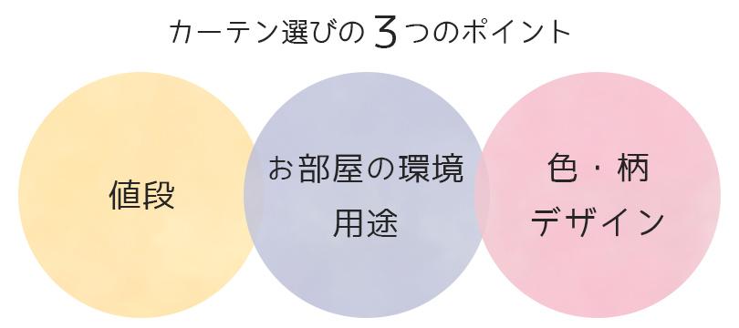 カーテン選びの3つのポイント―値段、お部屋の用途、デザイン