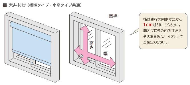 ロールスクリーン天井付けのサイズの測り方