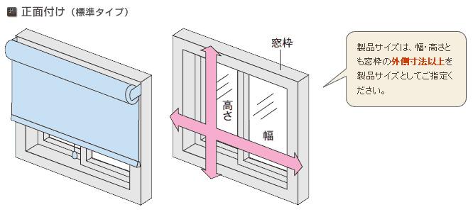 ロールスクリーン正面付けのサイズの測り方