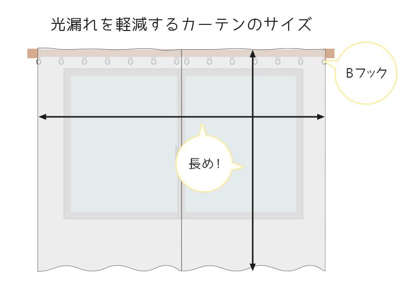 光漏れを軽減するにはカーテンの幅・丈を長めにしてBフックにするのがおすすめです