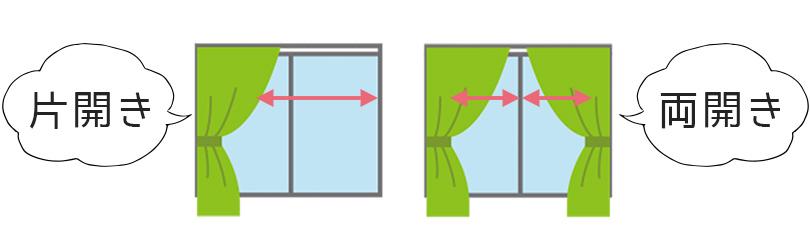 カーテン片開きと両開きの違い