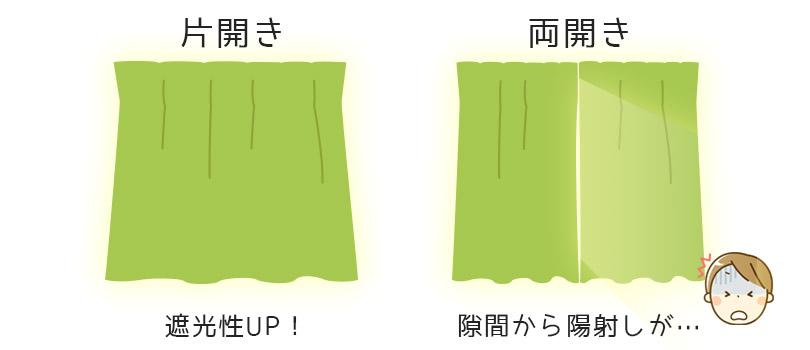 片開きカーテンは隙間がないので遮光性UP