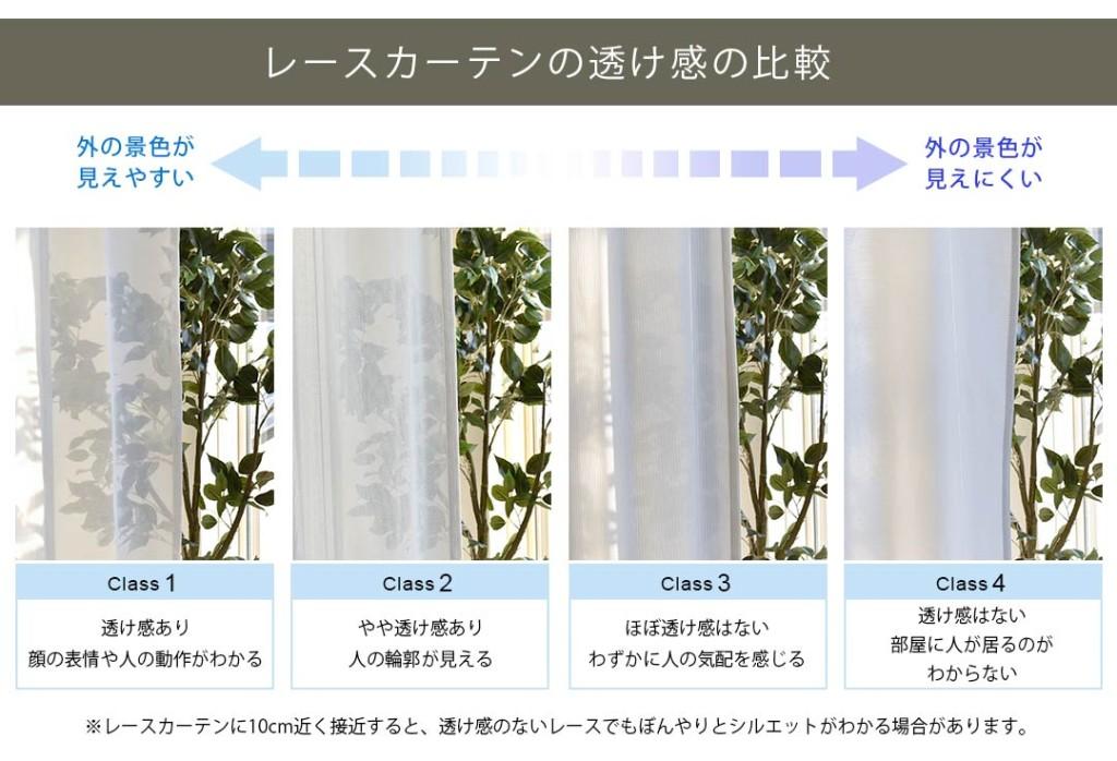 レースカーテン透け感比較4段階