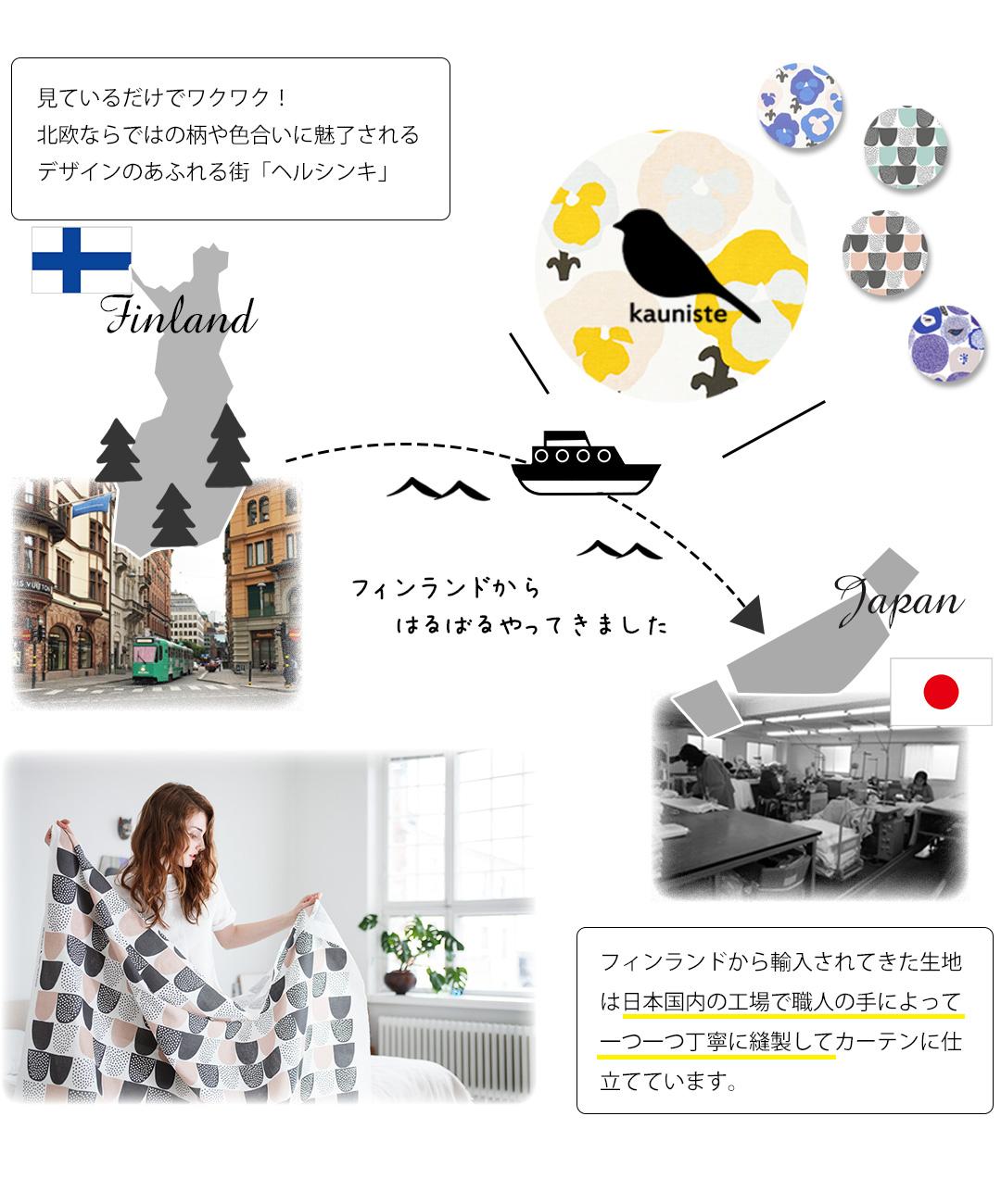 フィンランドからはるばる輸入した生地を日本で丁寧に縫製してカーテンに仕立てています