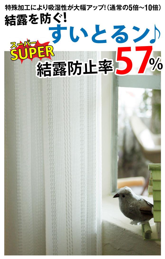 特殊加工により吸湿性が通常の5〜10倍!結露防止率57%